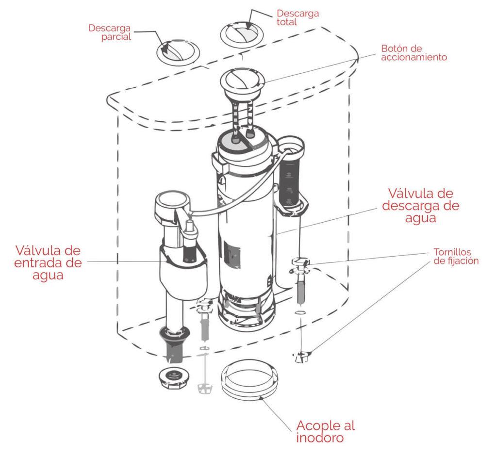 Cómo reparar la cisterna del baño cuando pierde agua