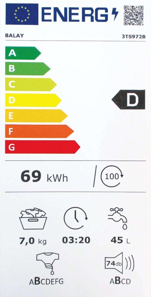 La nueva etiqueta de eficiencia energética